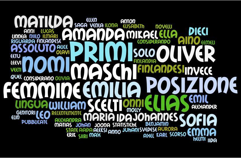 Suom i taly stories i nomi pi popolari del 2011 in finlandia for Nomi per tartarughe femmine