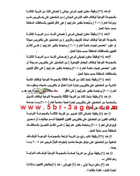 اعلان رسمى - وظائف مصلحة الطب الشرعى لجميع المؤهلات بداية التقديم 1 / 8 / 2015
