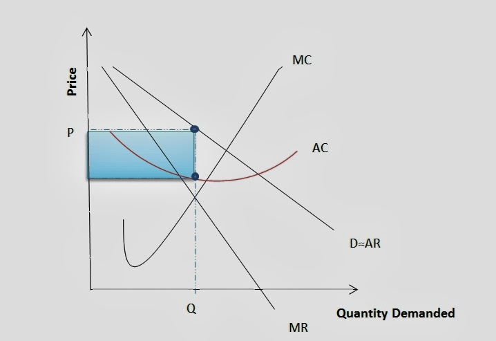 apple microeconomics analysis The third edition continues to supply the building blocks of microeconomic analysis: a thorough treatment of optimization and equilibrium methods, coupled with numerous examples of their application.