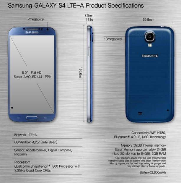Samsung Galaxy S4 LTE-A specs