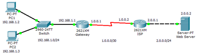 how to create a network using packet tracer