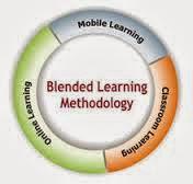Blended Learning Diagram