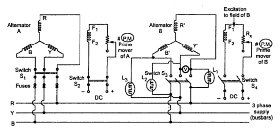 kbreee sycnhronization of three phase alternators
