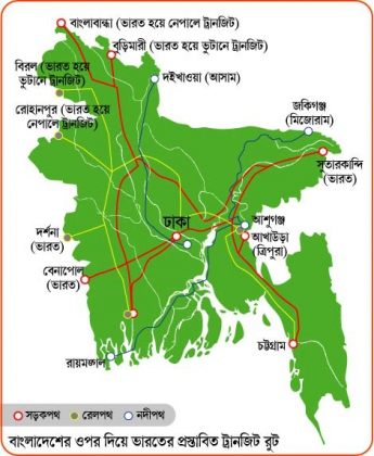 transit india and bangladesh