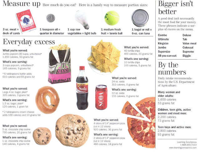 supersize we how portion sizes are