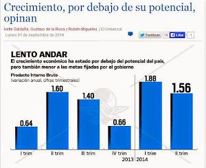 Mexico's stuck economy