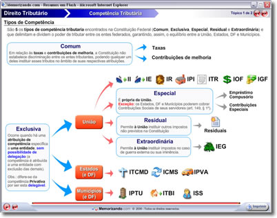 Memorizando.com