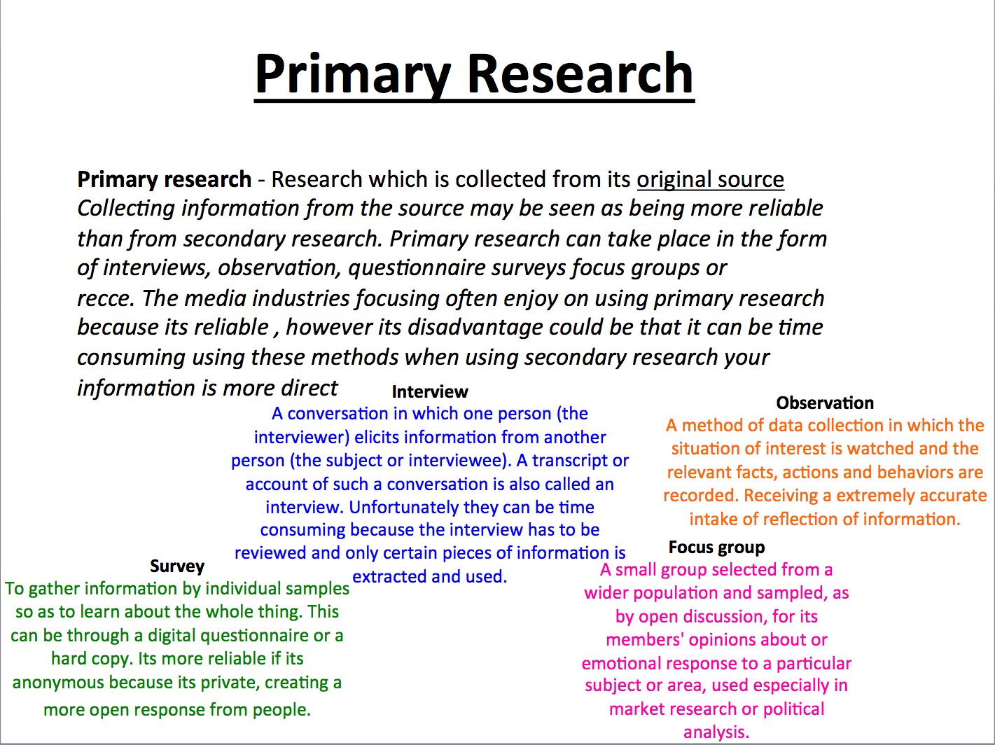 differences between primary and secondary research methods Self-report data is fairly standard as primary research, and for good reason self- report methods like surveys, social media findings, and focus groups are less expensive than getting into the nitty gritty of behavioral metrics sending out a survey or gathering a sample for a focus group gives you the.