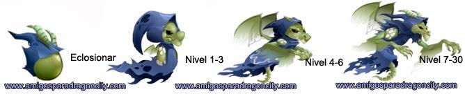 imagen del crecimiento del dragon espectro