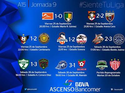 Resultados Jornada 9 ascenso MX