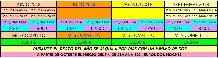 PRECIOS ALQUILER TEMPORADA VERANO 2018