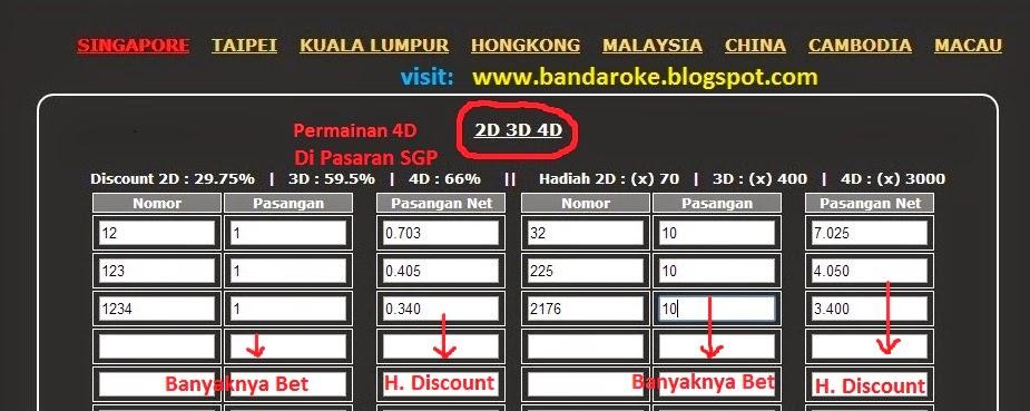 Binary options no deposit bonus august 2018 ca