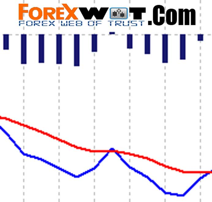 Forex automated trading software