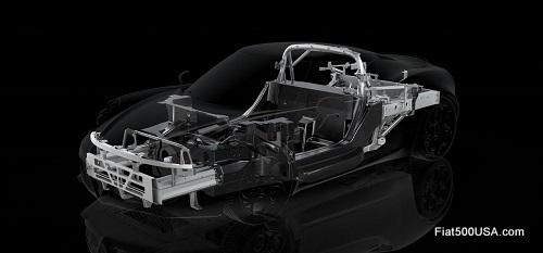Alfa Romeo 4C Structure