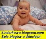 Spis blogów parentingowych