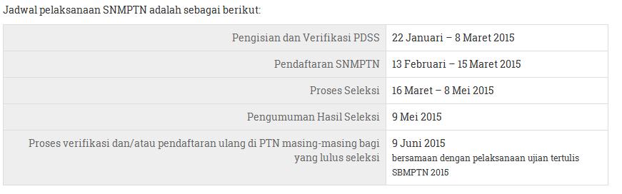Jadwal SNMPTN 2015