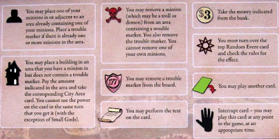 Discworld: Ankh-Morpork - A close up of the Card Symbols on the Player Aid Card