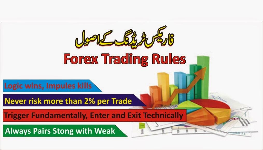 Venus Forex com   forex trading strategy