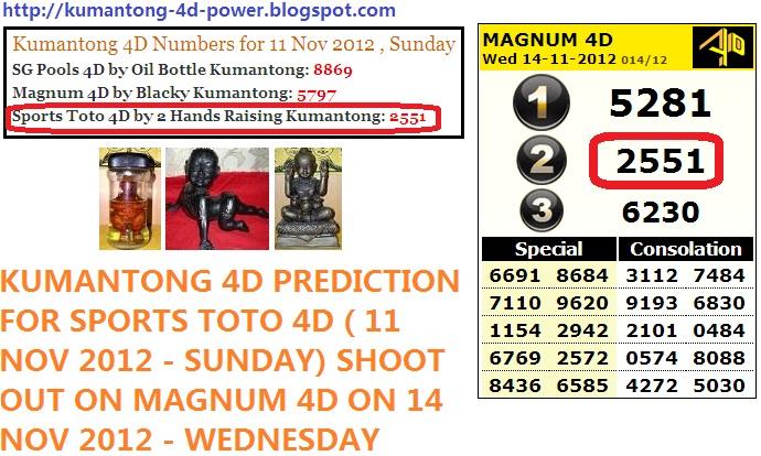 2551+Sports+Toto+4D+Prediction++Both+Hands+Raising+Kumantong+Magnum+4D