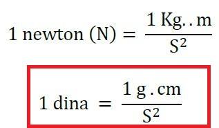Equivalencia entre dina y newton