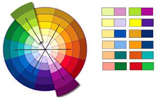 zıt renkler kartelası