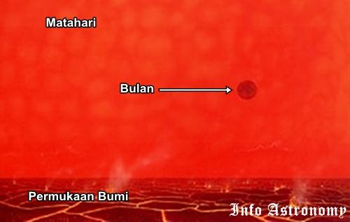 Apa Jadinya Jika Matahari Menjadi Raksasa Merah?