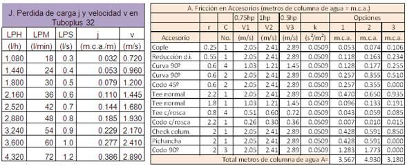Tinaco rotoplas medidas y capacidades best free home for Tinacos rotoplas medidas