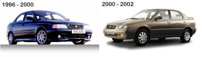 Harga Mobil Bekas Second Suzuki Baleno