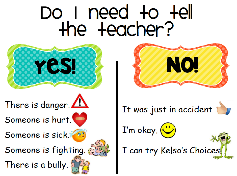 these reinforce to students the criteria for when its considered reporting or tattling then students read through the prompts on a tongue and colored