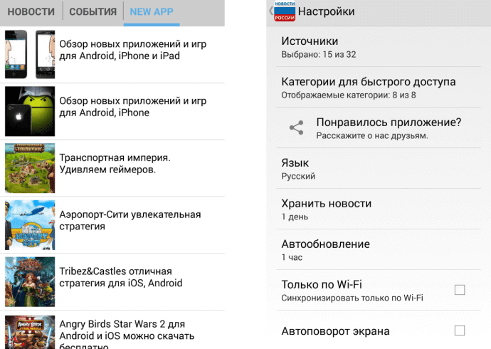 Агрегатор российских новостей All-News