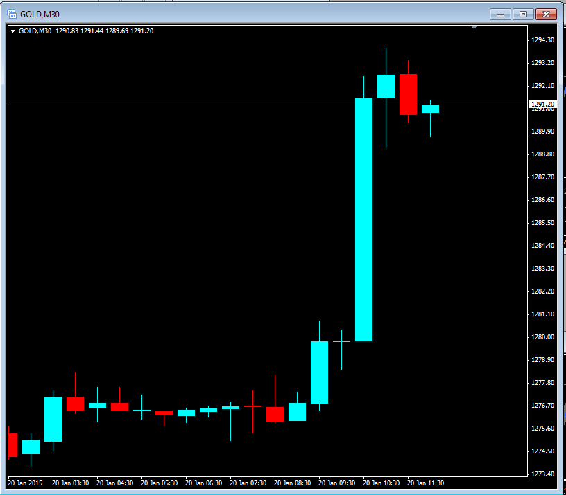 Overnight forex trading strategy