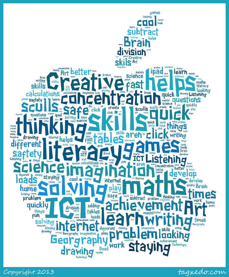word clouds typography simple and effective classroom tools i will try and update these links when if i have the chance to do them or if you have used word clouds in a different way and i will link them on
