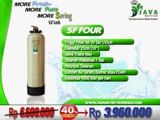 Filter Air Solusi untuk Mendapatkan Pasokan Air Bersih