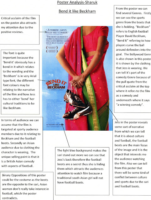 bend it like beckham character essay The movie bend it like beckham deals not only with different gender- appropriate behaviors but also how different cultures have their own set of gender.