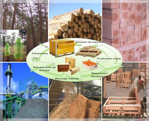 Maderas y muebles labranza for Fabricacion de muebles con palet de madera