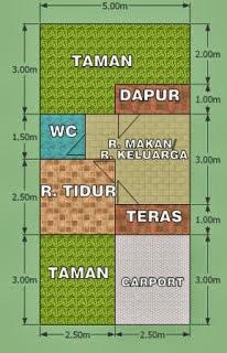 Denah Rumah Minimalis Ukuran 5x10m