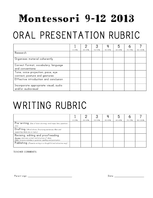 French Immersion Oral Presentation Rubric Middle School