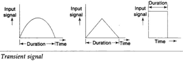 Reproducibility drift and resolution mechanical measurement as shown in figure the signal is of a definite duration and becomes zero after certain period of time ccuart Choice Image