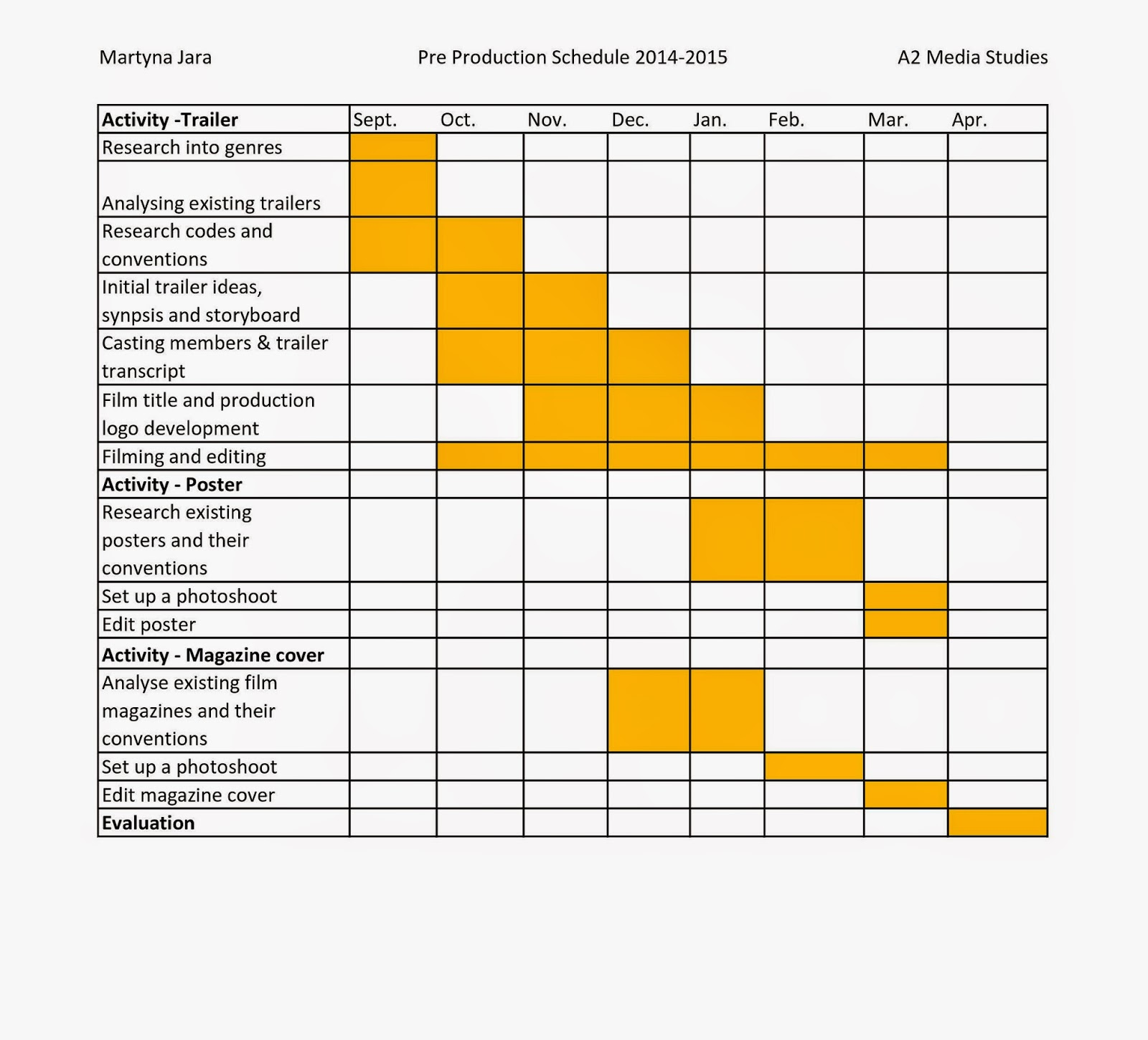 A2 media coursework it is in a form of a gantt chart clearly stating my personalized deadlines nvjuhfo Choice Image