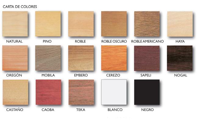Del anticuario masilla para madera mastic - Colores para puertas de madera ...