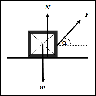 Penerapan Hukum Newton pada Gerak Benda di Bidang Datar