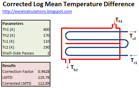 Corrected log mean temperature difference for shell and tube heat corrected log mean temperature difference for shell and tube heat exchangers ccuart Images