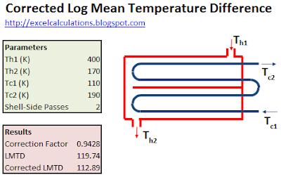 Log-average