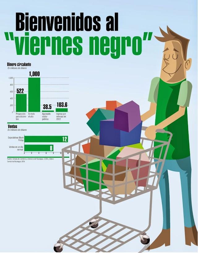 """""""Viernes Negro"""" genera expectativas de variedad de ofertas"""