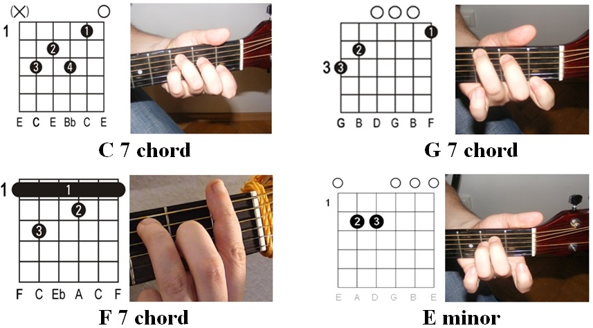 Guitar u00bb Valerie Guitar Chords - Music Sheets, Tablature, Chords and Lyrics