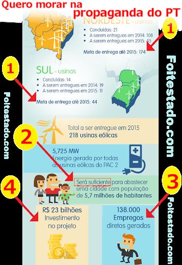 Reduzir CO² com msinas eólicas em funcionamento no Brasil do PT apenas na propaganda do pac3
