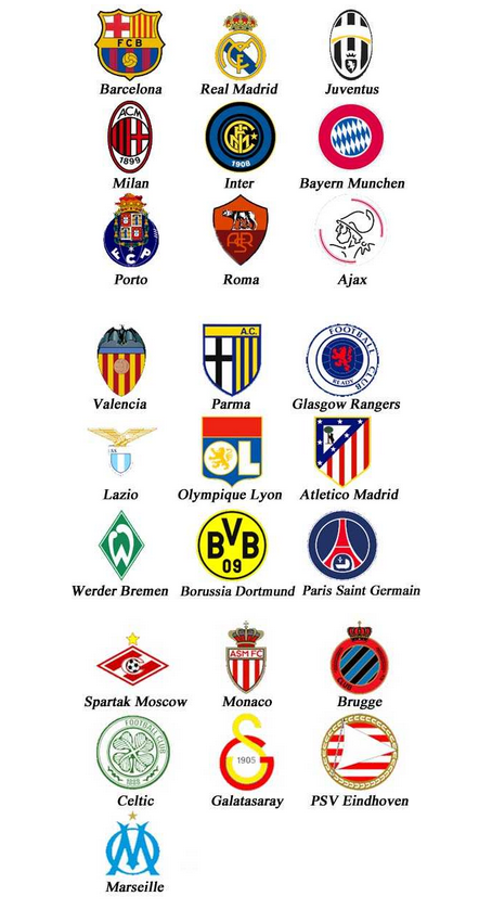 solution-Logo-Quiz-Football-Clubs-niveau-1