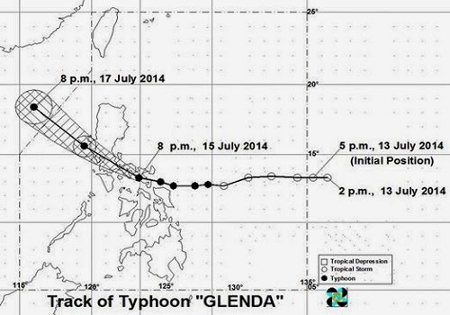 typhoon_glenda_projected_path