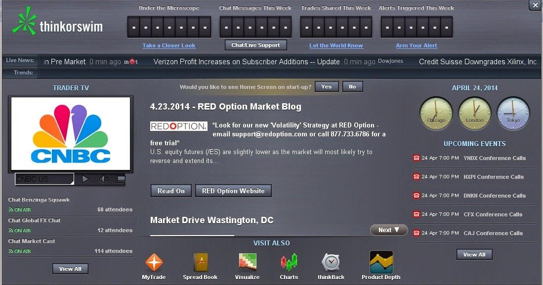Trading option yang benar