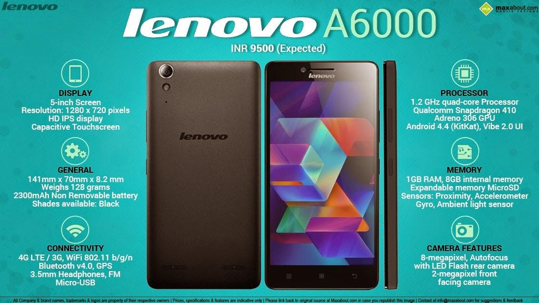 Platform Beserta Daya Tahan Baterai Lenovo A6000 Tidak Sepadan Dengan Redmi 2